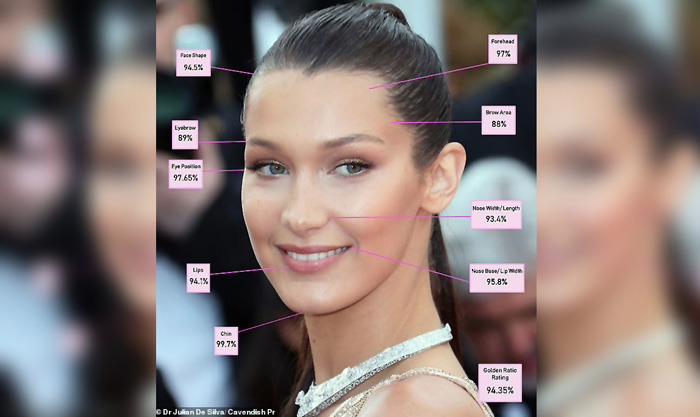 Bella Hadid: The near-perfect face