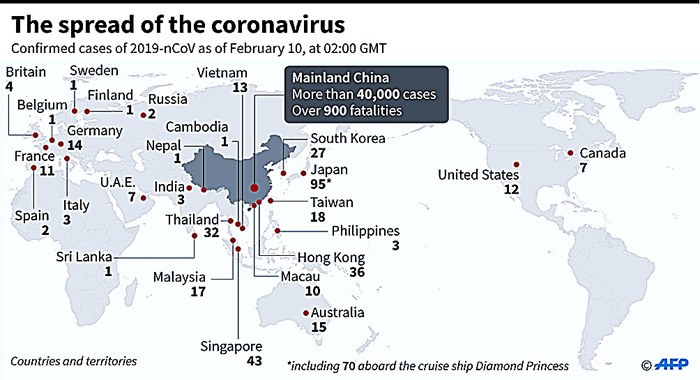 Virus deaths top 900; WHO sees 'tip of the iceberg'
