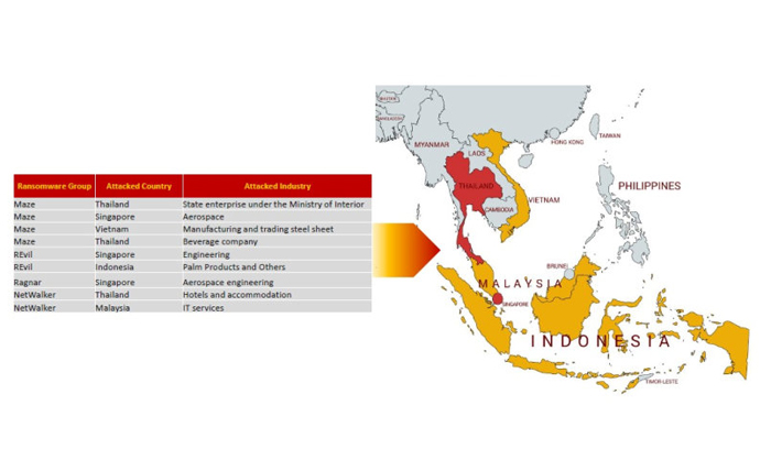 Targeted ransomware groups such as Maze spotted in Southeast Asia