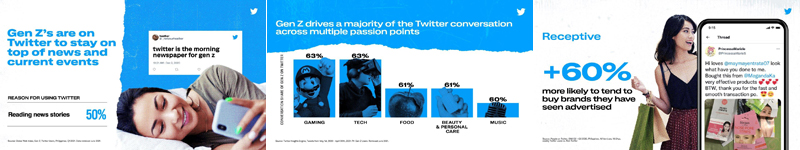 Data from Twitter reveal Gen Zs access the social media site to read news, discuss and discover new passions and interests, and try brands that advertise on the platform.